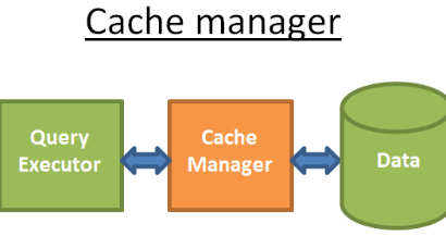 .Net缓存管理框架CacheManager